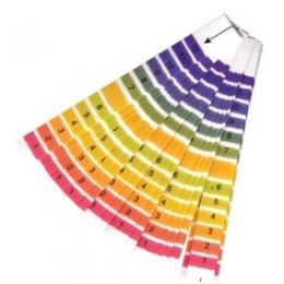 pH papir 1-12